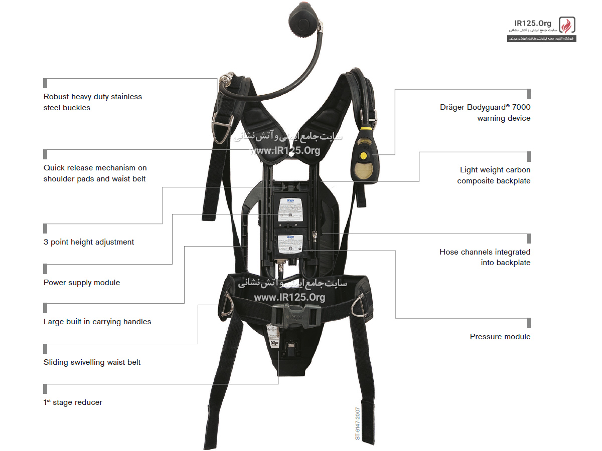کاتالوگ و مشخصات دستگاه تنفسی دراگر مدل drager pss7000