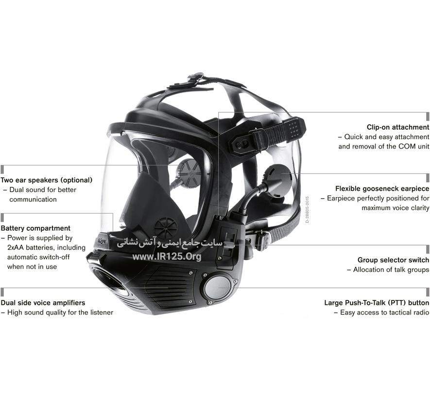 مشخصات ماسک تنفسی fps7000 دراگر