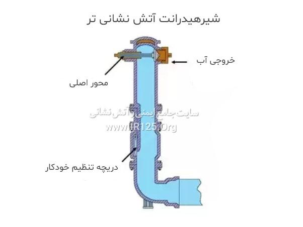 مشخصات هایدرانت آتش نشانی تر با تصویر و عکس